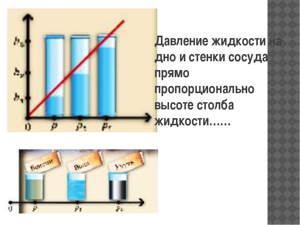 Давление жидкости на дно и стенки сосуда прямо пропорционально высоте столба...