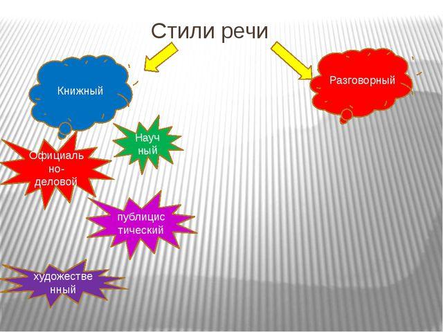 Стили речи Книжный Разговорный Научный Официально-деловой художественный публ...