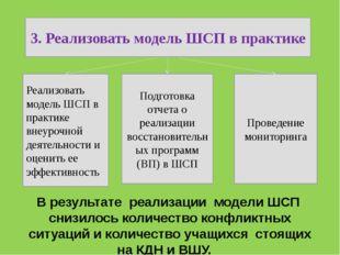 3. Реализовать модель ШСП в практике Реализовать модель ШСП в практике внеур