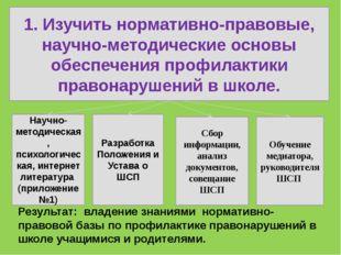 1. Изучить нормативно-правовые, научно-методические основы обеспечения профи