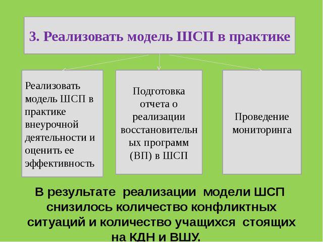 3. Реализовать модель ШСП в практике Реализовать модель ШСП в практике внеур...