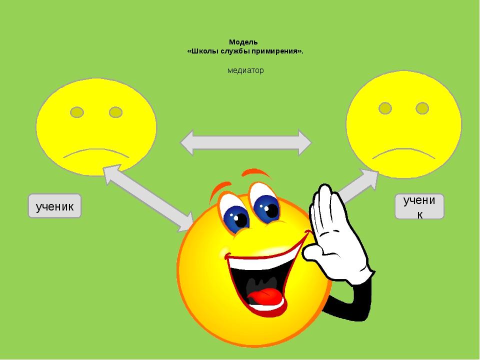 Модель «Школы службы примирения». медиатор ученик ученик