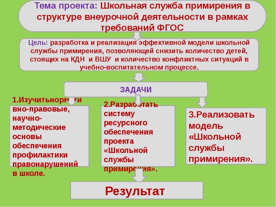 Тема проекта: Школьная служба примирения в структуре внеурочной деятельности...