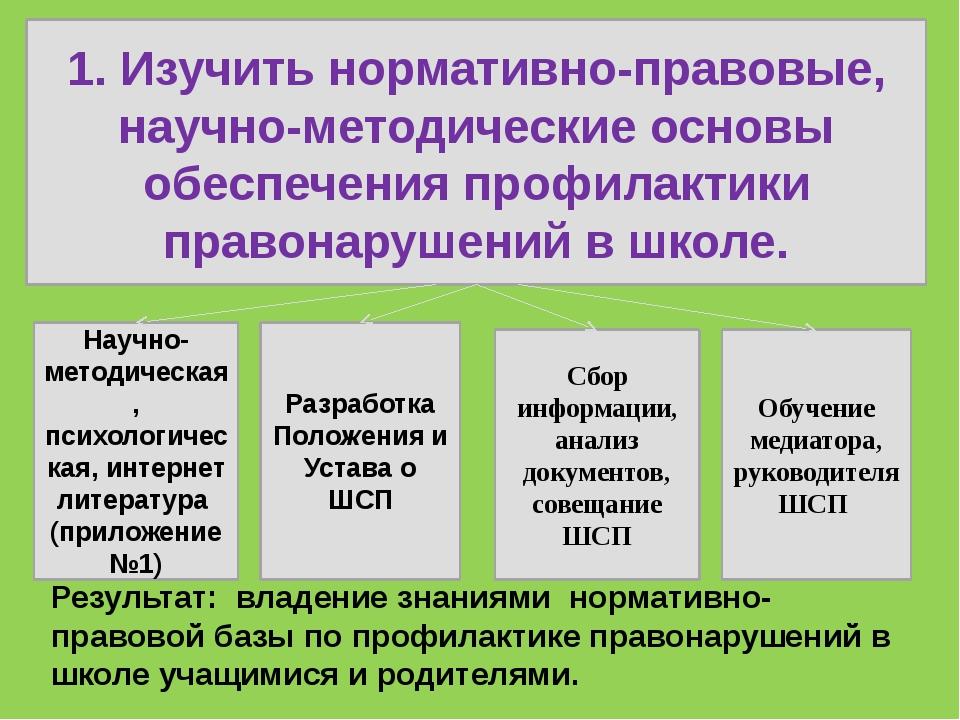 1. Изучить нормативно-правовые, научно-методические основы обеспечения профи...