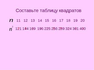 121 Составьте таблицу квадратов ? ? ? ? ? ? ? ? ? ? 144 169 196 225 256 289 3