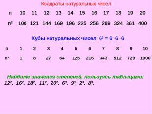 Квадраты натуральных чисел Кубы натуральных чисел 63 = 6 . 6 . 6 Найдите знач