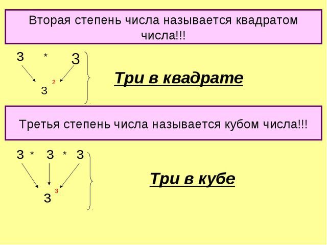 Вторая степень числа называется квадратом числа!!! 3 2 3 * Три в квадрате Тре...