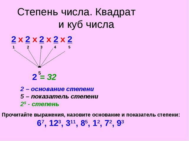 Степень числа. Квадрат и куб числа 2 х 2 х 2 х 2 х 2 1 2 3 4 5 5 2 = 32 2 –...