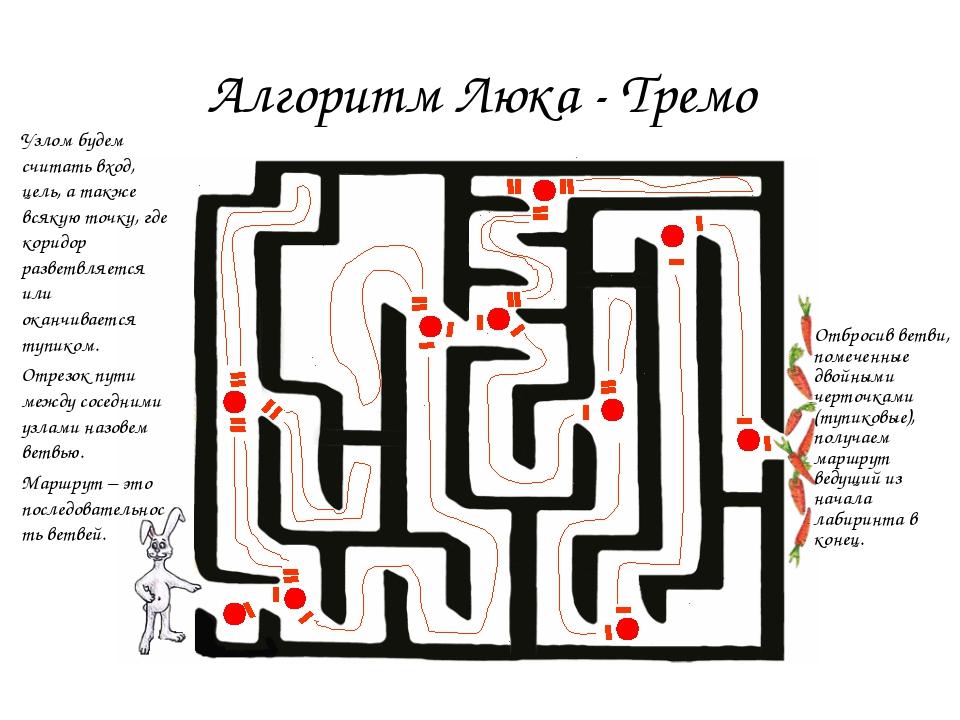 Алгоритм Люка - Тремо Узлом будем считать вход, цель, а также всякую точку, г...