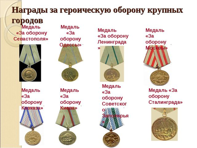 Награды за героическую оборону крупных городов Медаль «За оборону Севастополя...
