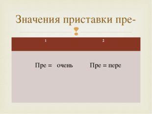 Значения приставки пре- 1 2 Пре = очень Пре= пере 