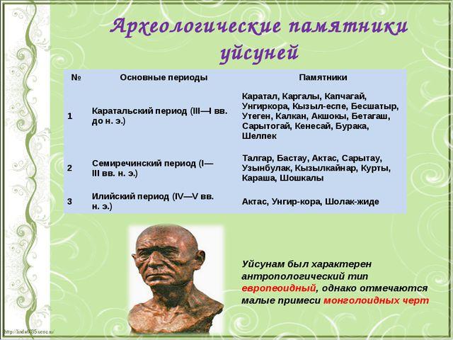 Археологические памятники уйсуней Уйсунам был характерен антропологический ти...