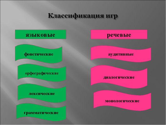 языковые речевые фонетические орфографические лексические грамматические ауди...