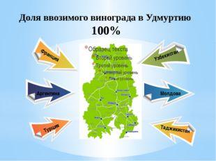 Доля ввозимого винограда в Удмуртию 100% Франция Аргентина Узбекистан Молдова