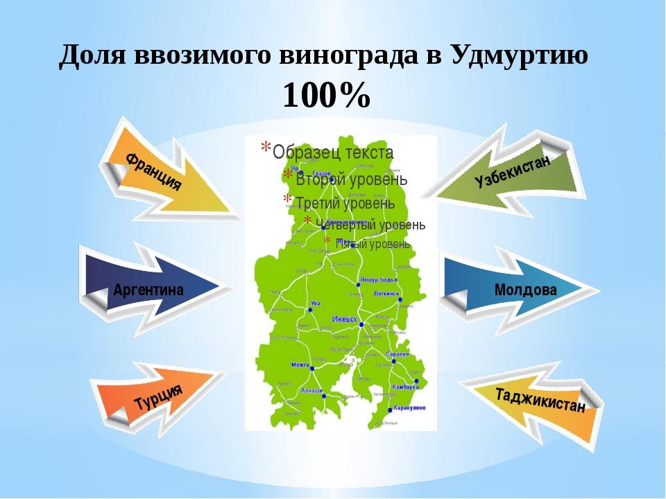 Доля ввозимого винограда в Удмуртию 100% Франция Аргентина Узбекистан Молдова...