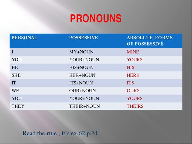 PRONOUNS Read the rule , it's ex.62,p.74 PERSONAL POSSESSIVE ABSOLUTE FORMS O...