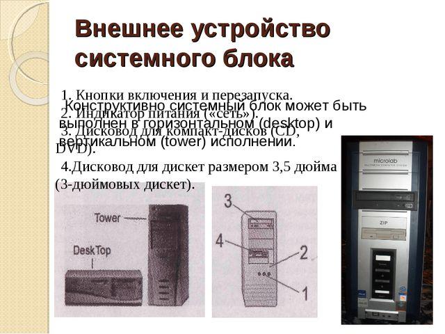 Внешнее устройство системного блока Конструктивно системный блок может быть в...