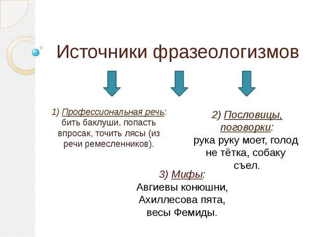 Источники фразеологизмов 1) Профессиональная речь: бить баклуши, попасть впро...