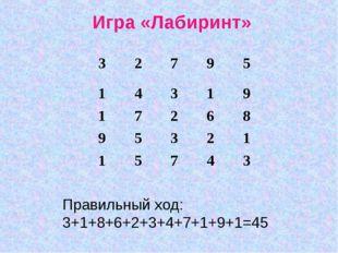 Игра «Лабиринт»  Правильный ход: 3+1+8+6+2+3+4+7+1+9+1=45 32795 14