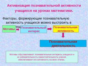 Активизация познавательной активности учащихся на уроках математики. Факторы,