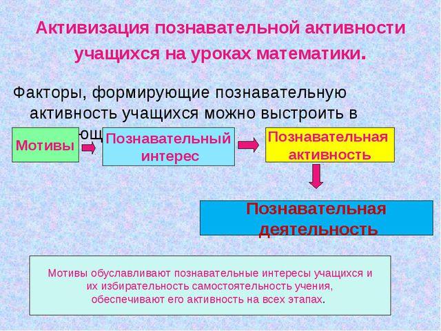 Активизация познавательной активности учащихся на уроках математики. Факторы,...