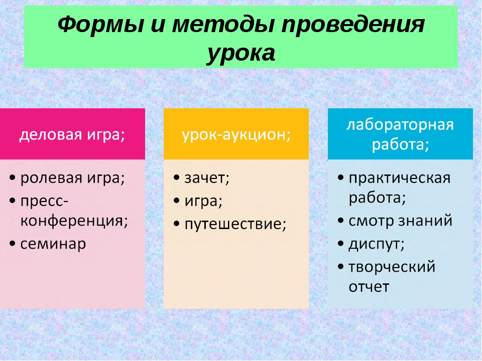 Формы и методы проведения урока