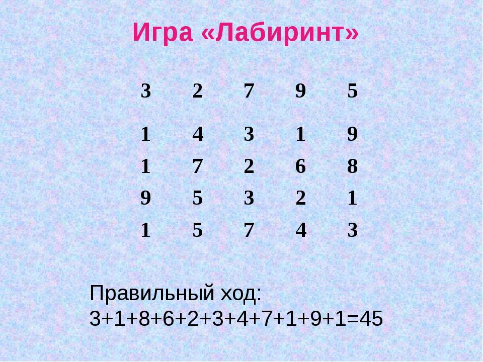 Игра «Лабиринт»  Правильный ход: 3+1+8+6+2+3+4+7+1+9+1=45 32795 14...