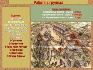 Работа в группах Задание: перед вами реконструкция афинского Акрополя, найдит