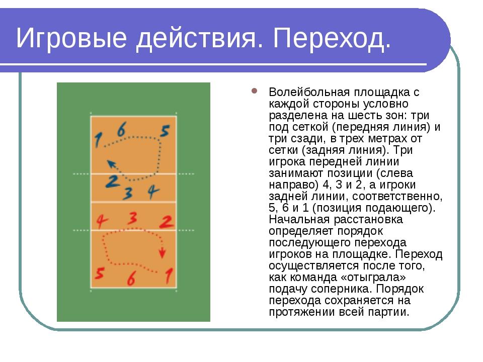 Игровые действия. Переход. Волейбольная площадка с каждой стороны условно раз...
