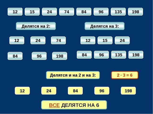 12 Делятся на 2: Делятся на 3: 15 24 74 84 96 135 198 Делятся и на 2 и на 3:...