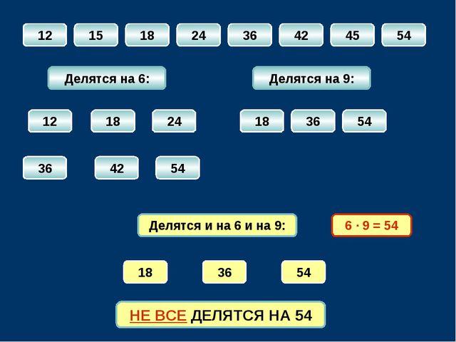12 Делятся на 6: Делятся на 9: 15 18 24 36 42 45 54 Делятся и на 6 и на 9: 18...