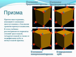 Призма Призма-многогранник, имеющий 2 основания-многоугольника с боковыми гра