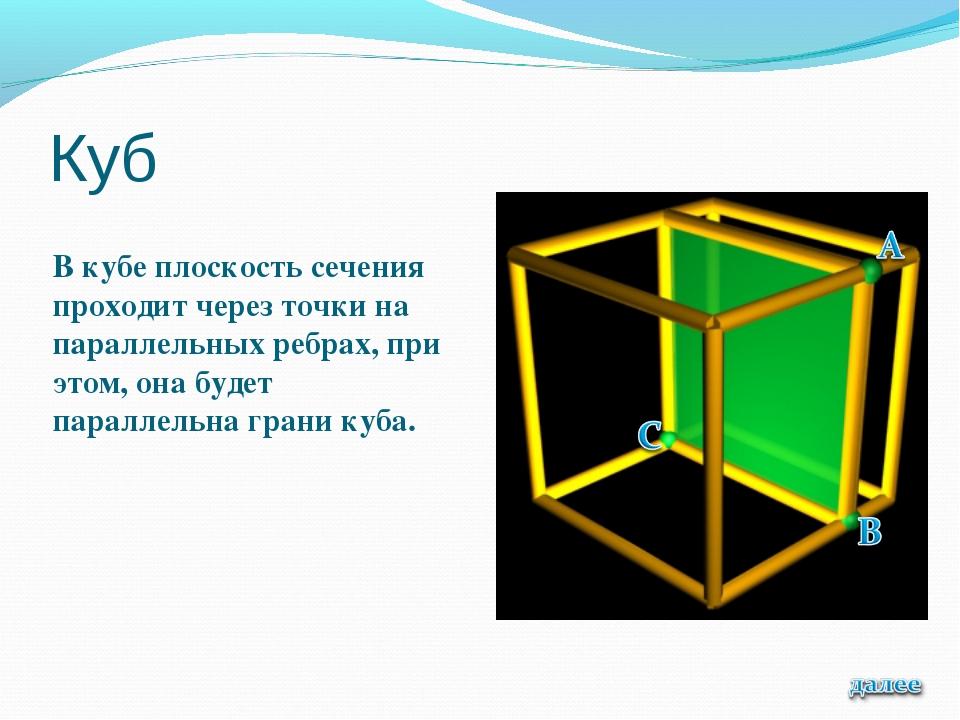 Куб В кубе плоскость сечения проходит через точки на параллельных ребрах, при...