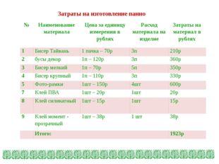 Затраты на изготовление панно № Наименование материала Цена за единицу измере