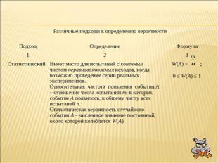 Различные подходы к определению вероятности ПодходОпределениеФормула 123