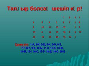 Тапқыр болсаң шешіп көр! Құпия кілт: 1-А, 2-Й, 3-Ш, 4-К, 5-Ө, 6-Е, 7-Т, 8-У,