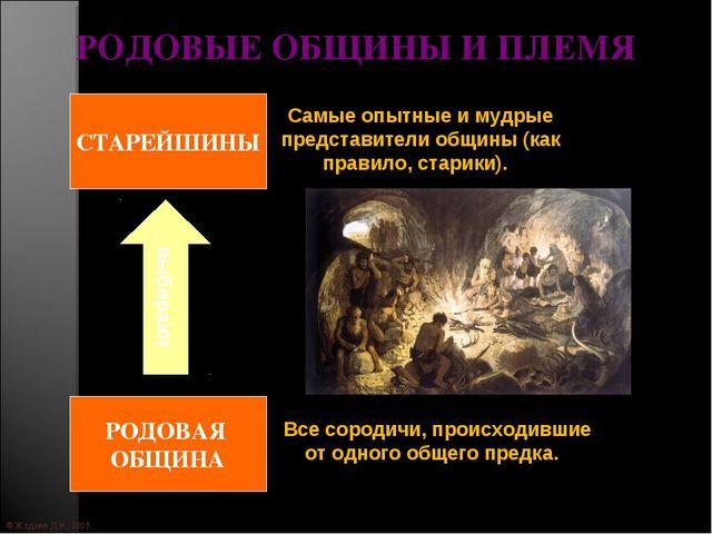 © Жадаев Д.Н., 2005 РОДОВЫЕ ОБЩИНЫ И ПЛЕМЯ Все сородичи, происходившие от одн...
