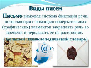 Виды писем Письмо-знаковая система фиксации речи, позволяющая с помощью начер