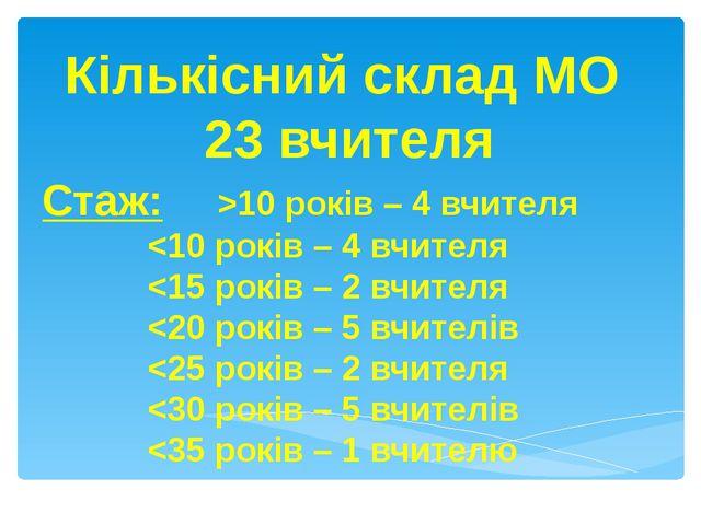 Кількісний склад МО 23 вчителя Стаж:>10 років – 4 вчителя