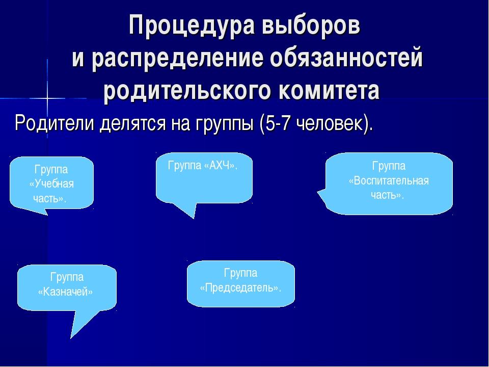 Процедура выборов и распределение обязанностей родительского комитета Родител...