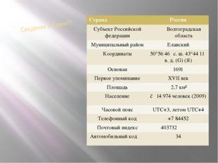 Сведения о Елани!!! Страна Россия Субъект Российской федерации Волгоградская