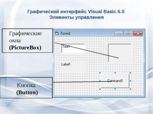 Графический интерфейс Visual Basic 6.0 Элементы управления Графические окна (