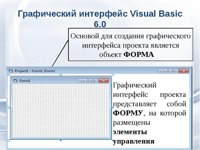 Графический интерфейс Visual Basic 6.0 Основой для создания графического инте...