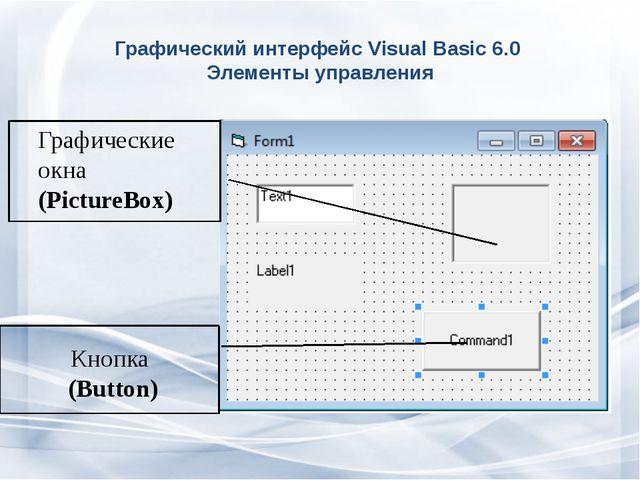 Графический интерфейс Visual Basic 6.0 Элементы управления Графические окна (...