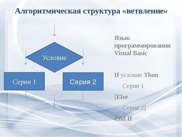 Алгоритмическая структура «ветвление» Язык программирования Visual Basic If у...