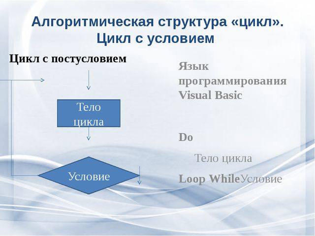 Алгоритмическая структура «цикл». Цикл с условием Цикл с постусловием Язык пр...