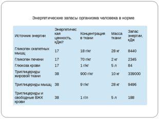 Энергетические запасы организма человека в норме Источник энергии Энергетичес