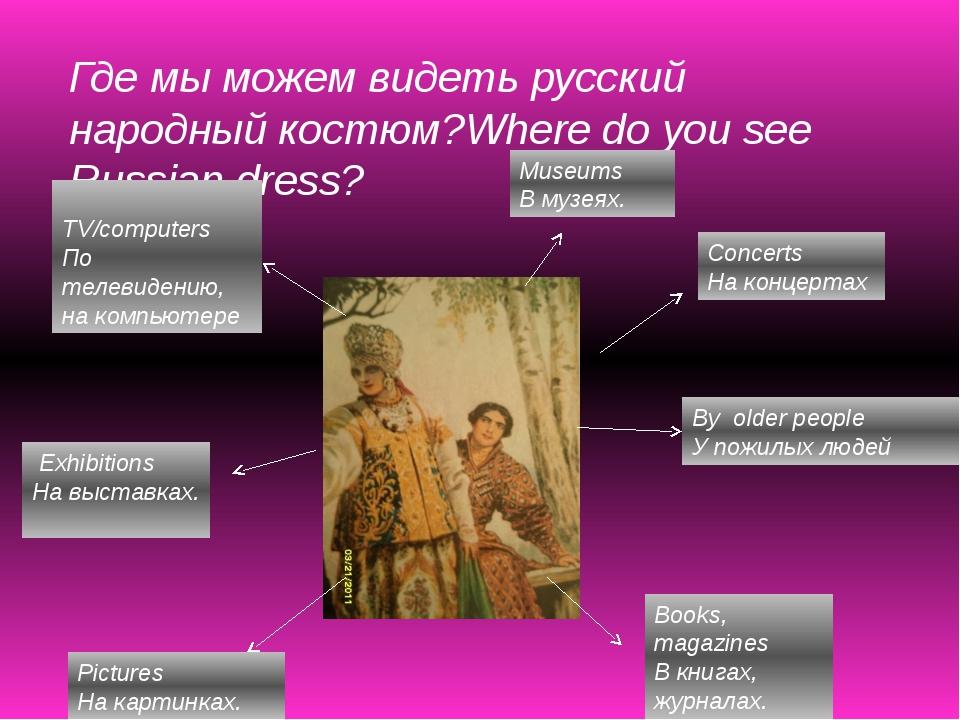 Где мы можем видеть русский народный костюм?Where do you see Russian dress? M...