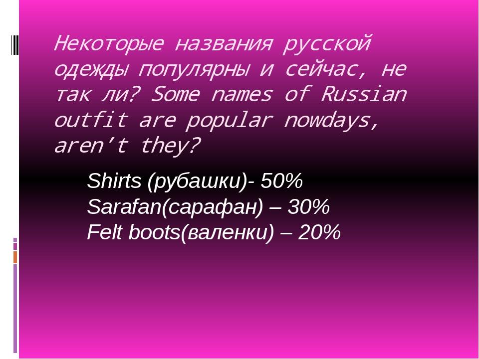 Некоторые названия русской одежды популярны и сейчас, не так ли? Some names o...