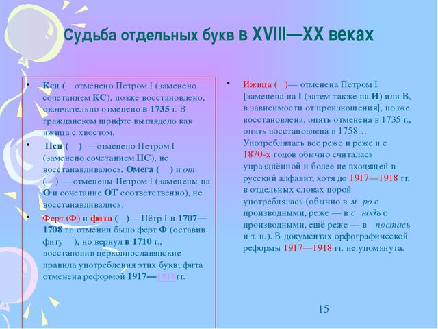 Судьба отдельных букв в XVIII—XX веках Кси (Ѯ отменено ПетромI (заменено соч...